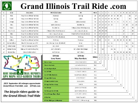 2013_SEP_GITRIDE_CHART_OF_LOOPS_resized